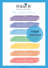 Colours Associated with the 7 Chakras - Printable