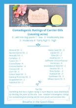 Comedogenic Rating Of Carrier Oils Printable